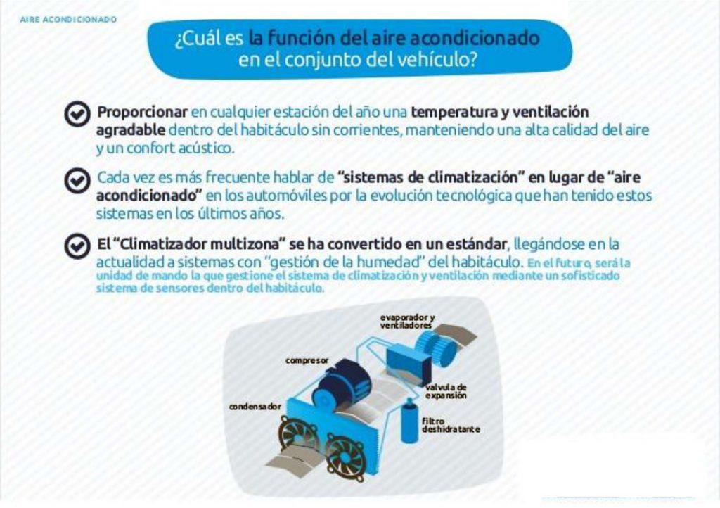 aire acondicionado taller Ciudad Real